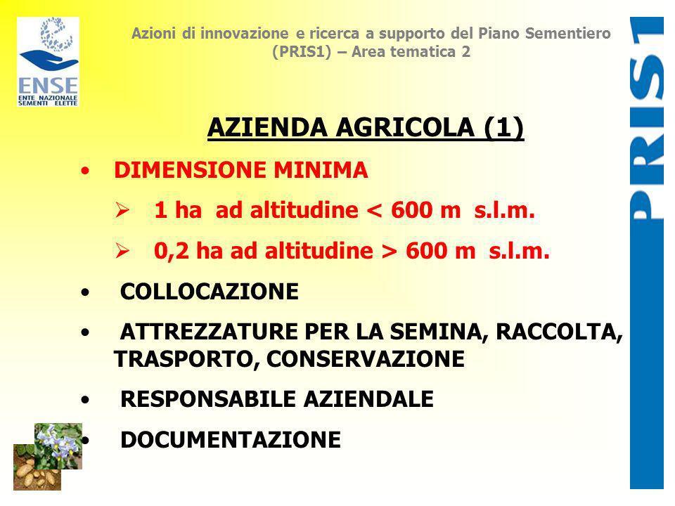 AZIENDA AGRICOLA (1) DIMENSIONE MINIMA