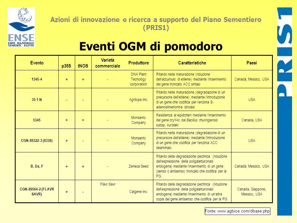 Azioni di innovazione e ricerca a supporto del Piano Sementiero (PRIS1)