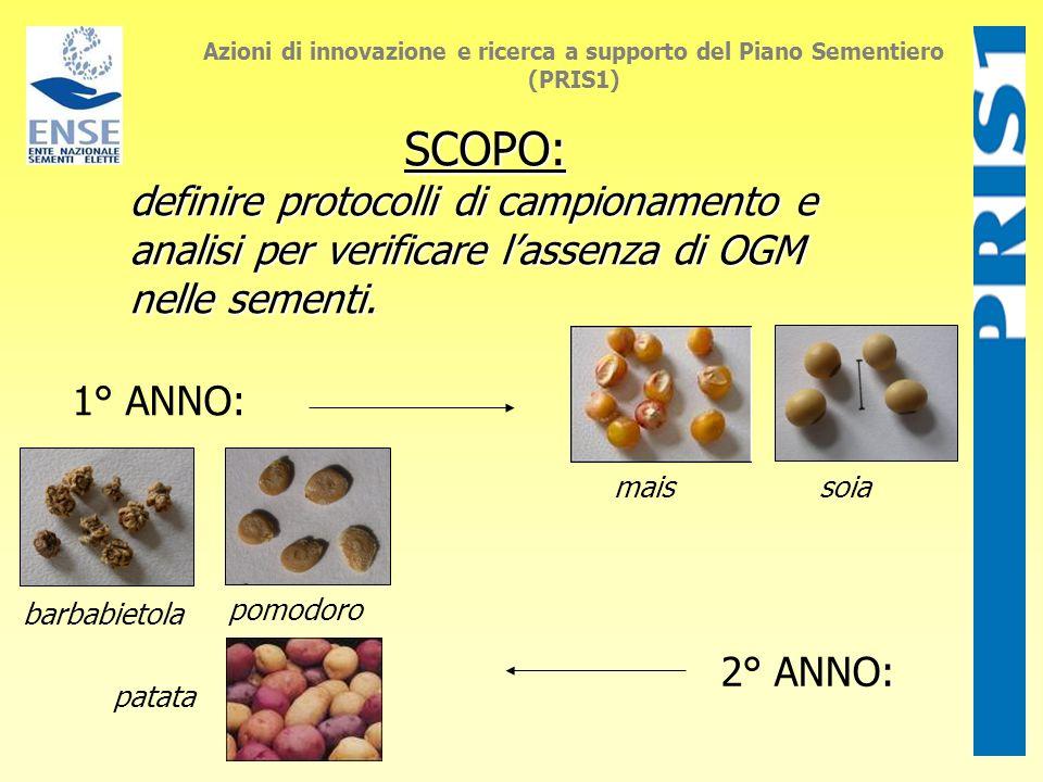 SCOPO: definire protocolli di campionamento e