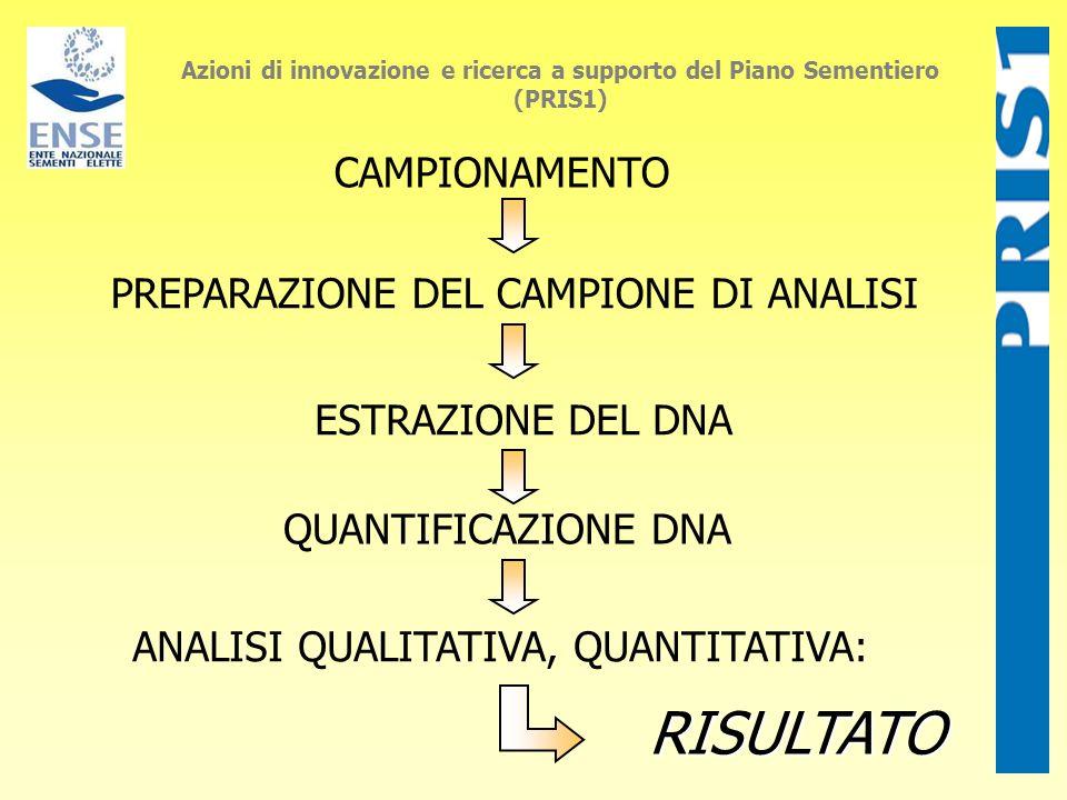 PREPARAZIONE DEL CAMPIONE DI ANALISI