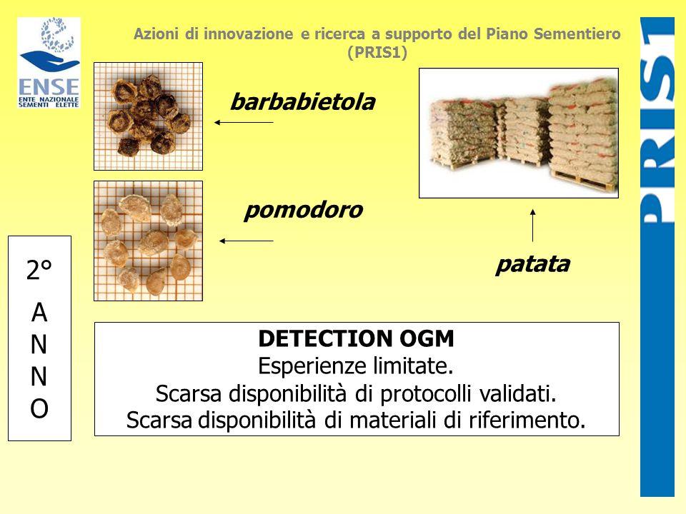 2° A N O barbabietola pomodoro patata DETECTION OGM