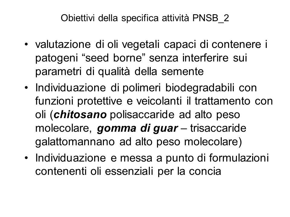 Obiettivi della specifica attività PNSB_2