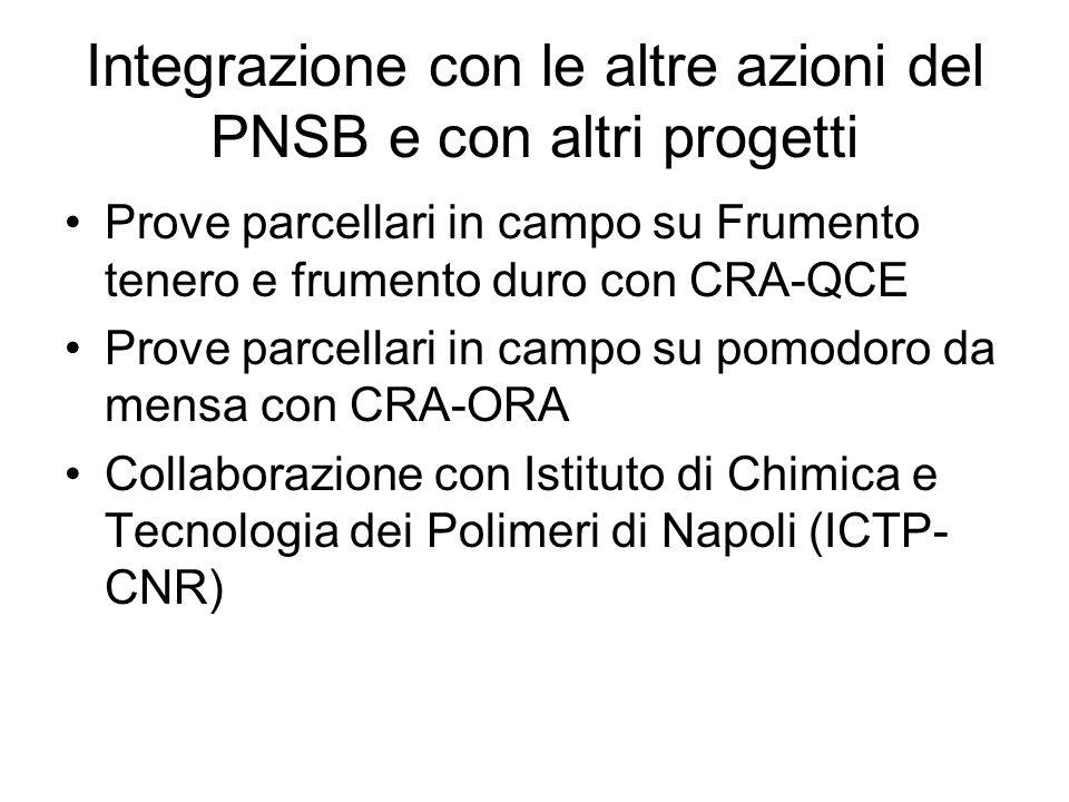 Integrazione con le altre azioni del PNSB e con altri progetti