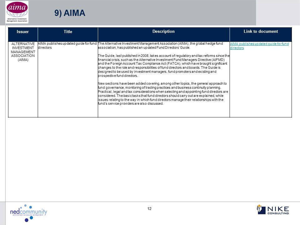 ALTERNATIVE INVESTMENT MANAGEMENT ASSOCIATION (AIMA)