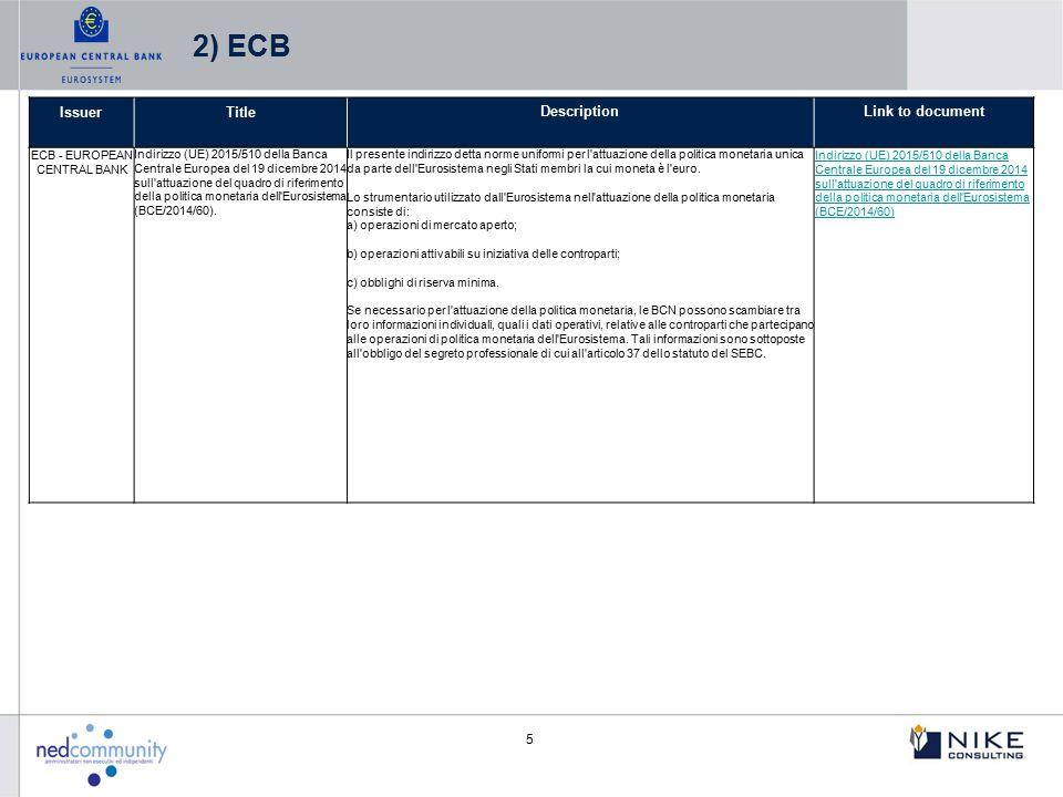 ECB - EUROPEAN CENTRAL BANK