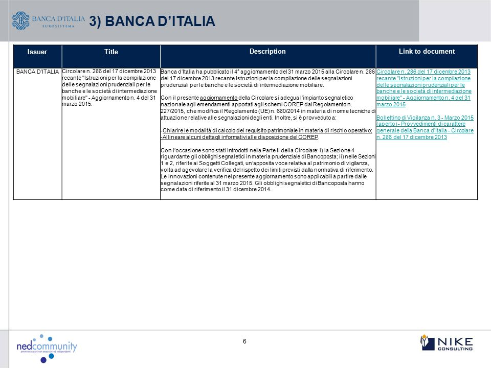 3) BANCA D'ITALIA Issuer Title Description Link to document