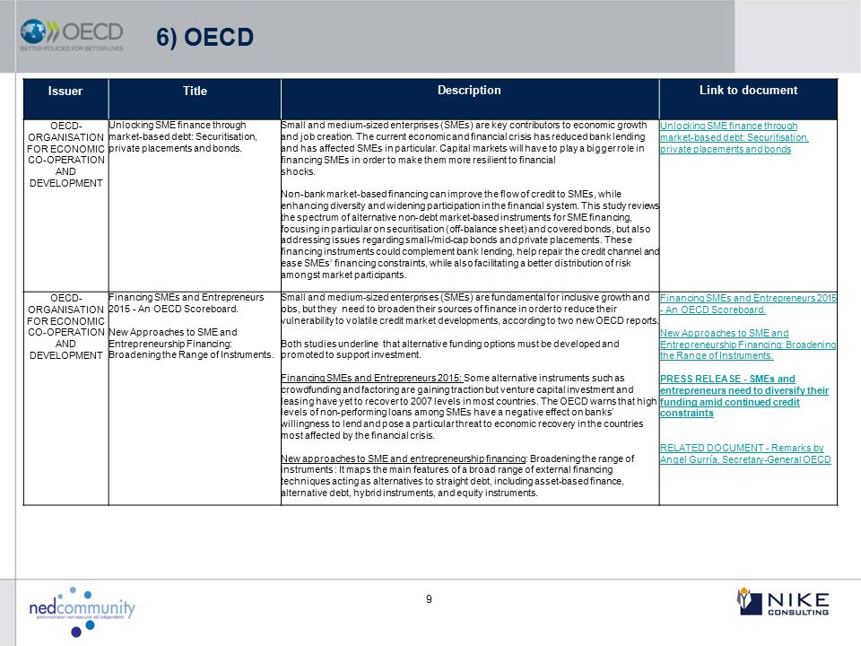 OECD- ORGANISATION FOR ECONOMIC CO-OPERATION AND DEVELOPMENT