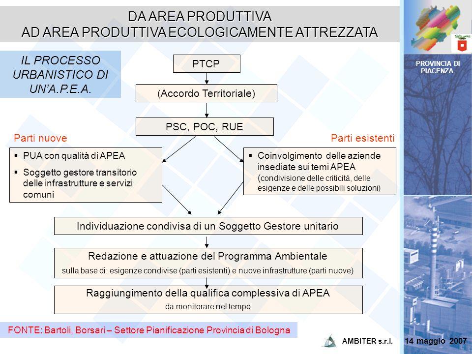 AD AREA PRODUTTIVA ECOLOGICAMENTE ATTREZZATA