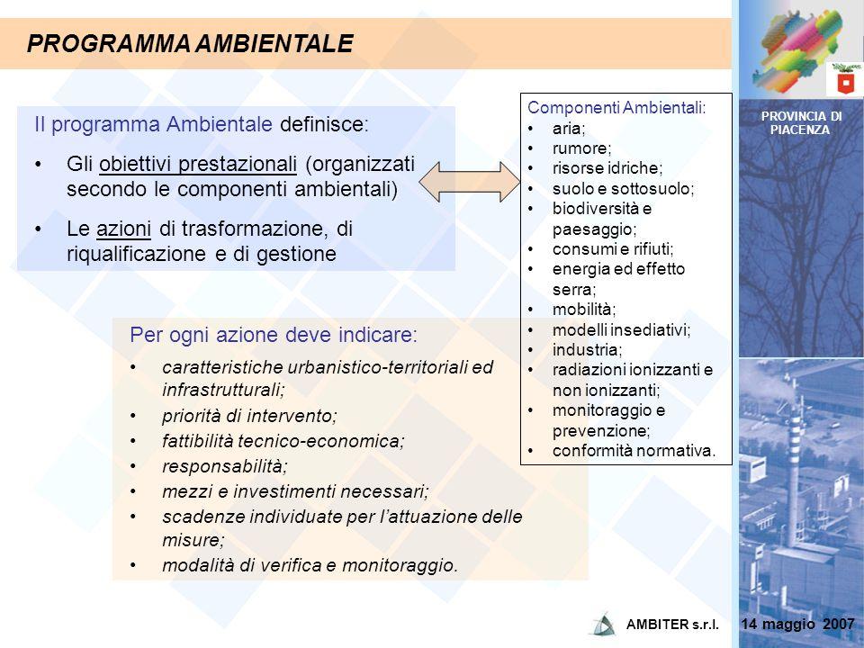 PROGRAMMA AMBIENTALE Il programma Ambientale definisce: