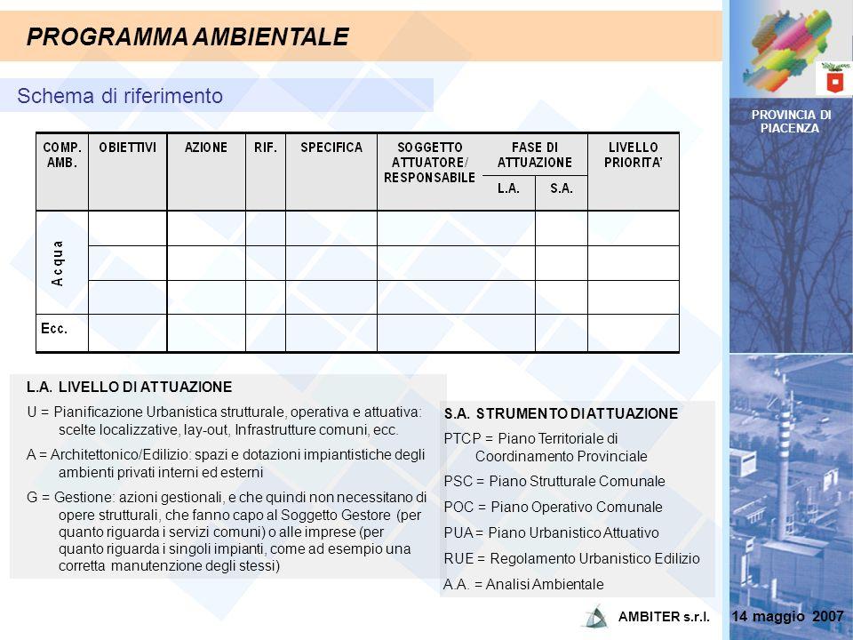 PROGRAMMA AMBIENTALE Schema di riferimento 14 maggio 2007