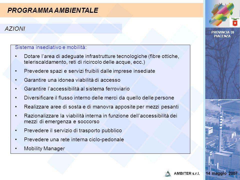 PROGRAMMA AMBIENTALE AZIONI Sistema insediativo e mobilità: