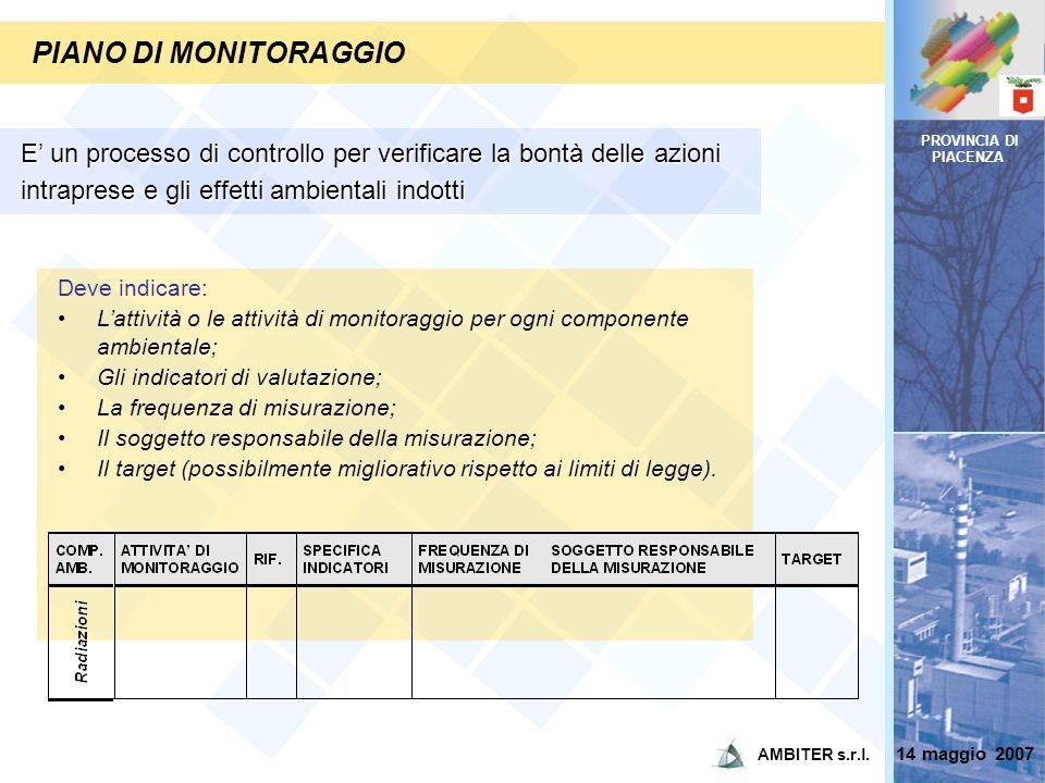PIANO DI MONITORAGGIO E' un processo di controllo per verificare la bontà delle azioni intraprese e gli effetti ambientali indotti.