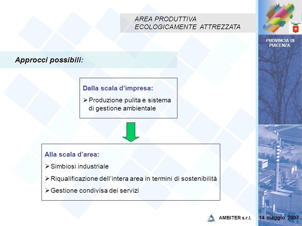 Approcci possibili: AREA PRODUTTIVA ECOLOGICAMENTE ATTREZZATA