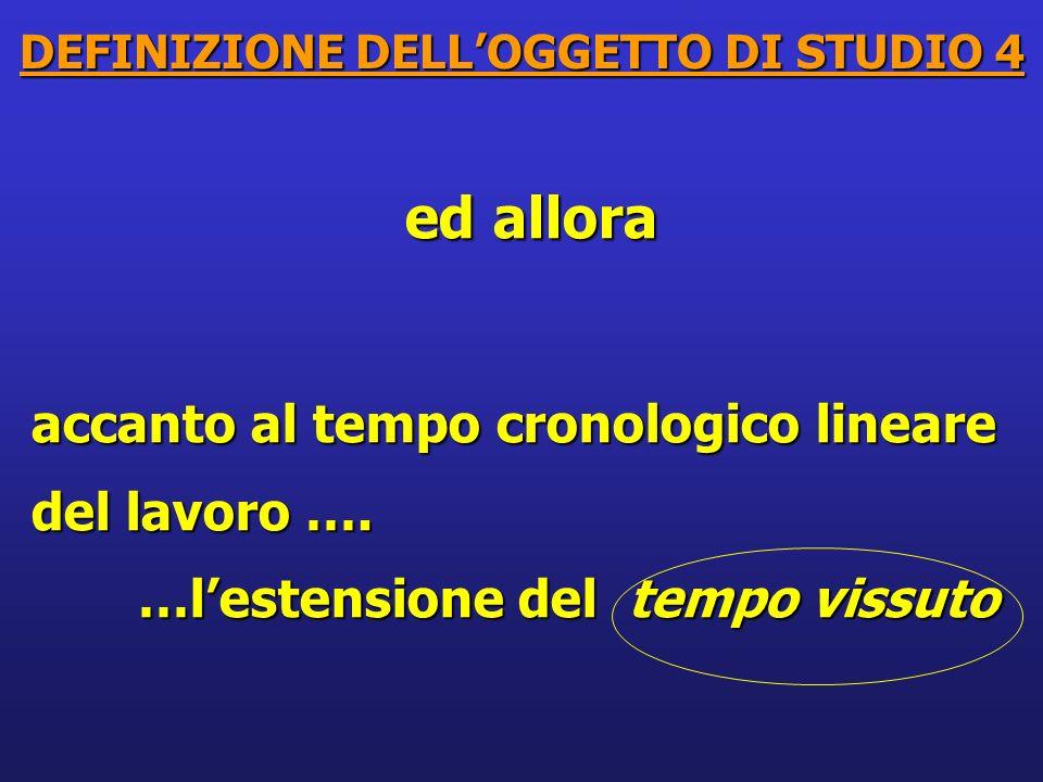 DEFINIZIONE DELL'OGGETTO DI STUDIO 4
