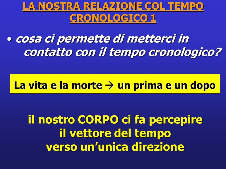 LA NOSTRA RELAZIONE COL TEMPO CRONOLOGICO 1