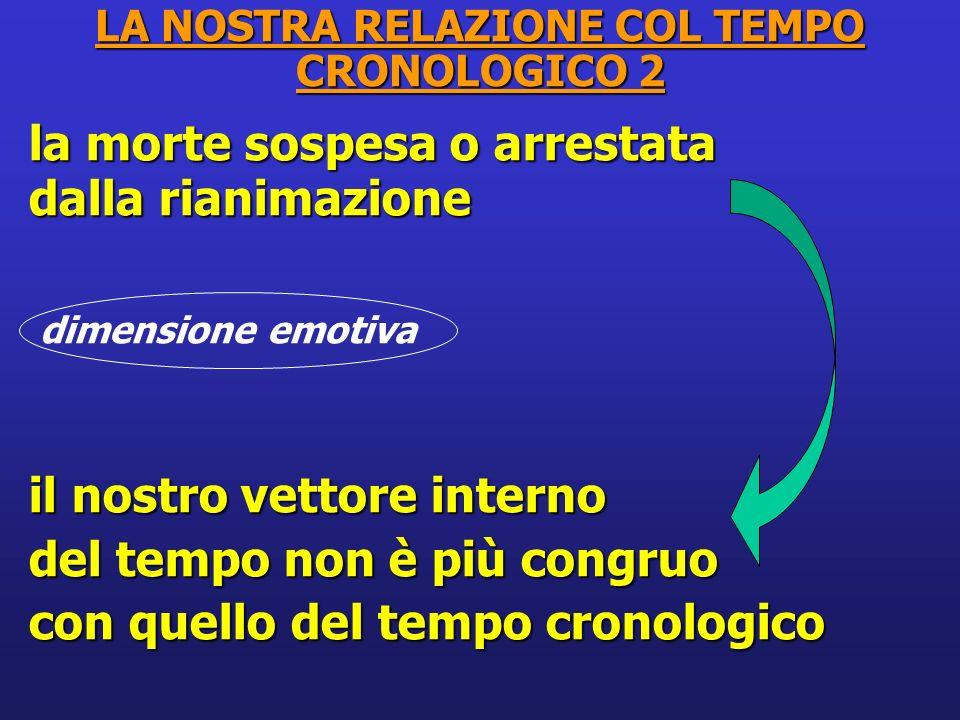 LA NOSTRA RELAZIONE COL TEMPO CRONOLOGICO 2