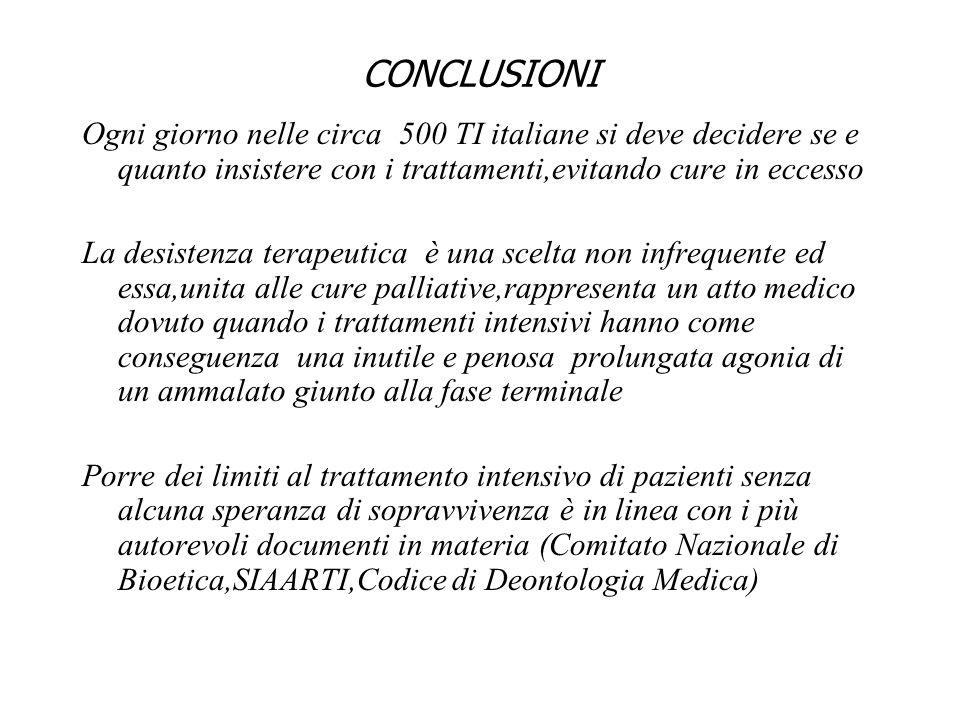 CONCLUSIONI Ogni giorno nelle circa 500 TI italiane si deve decidere se e quanto insistere con i trattamenti,evitando cure in eccesso.