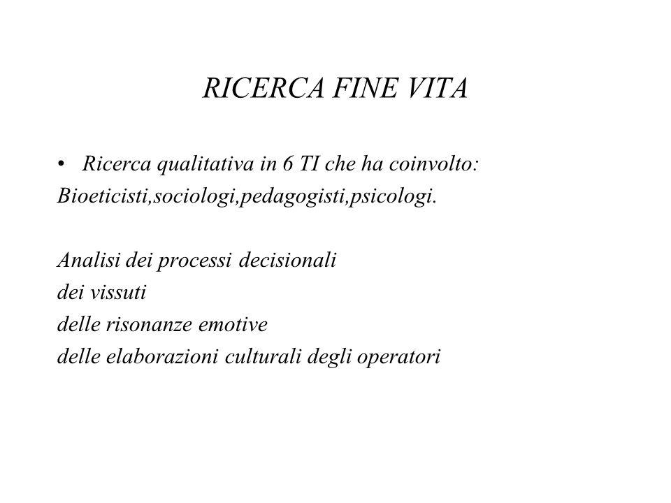 RICERCA FINE VITA Ricerca qualitativa in 6 TI che ha coinvolto: