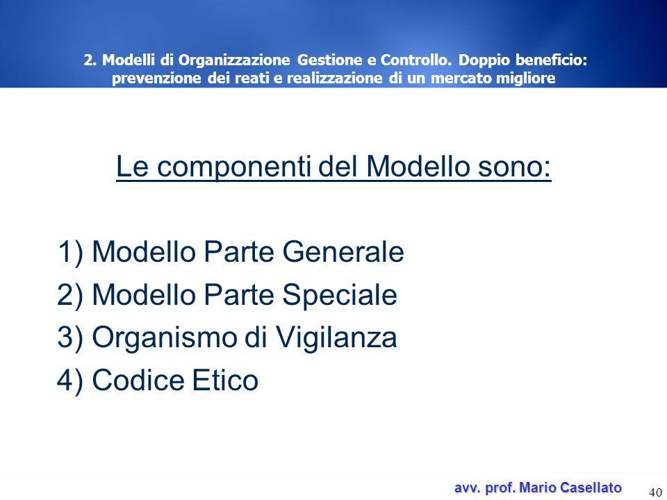 Le componenti del Modello sono: