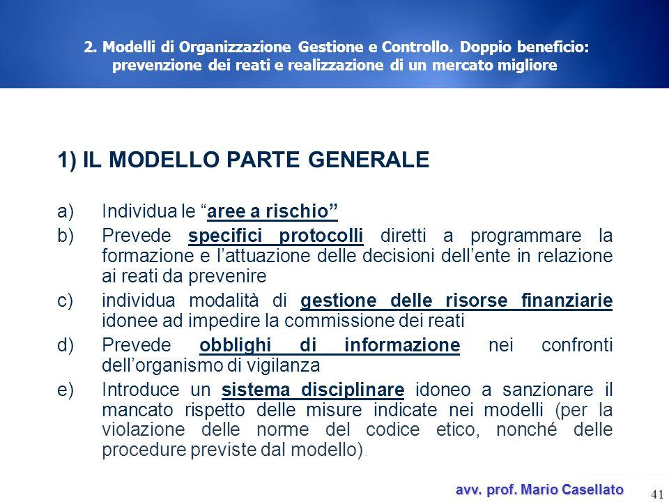 1) IL MODELLO PARTE GENERALE