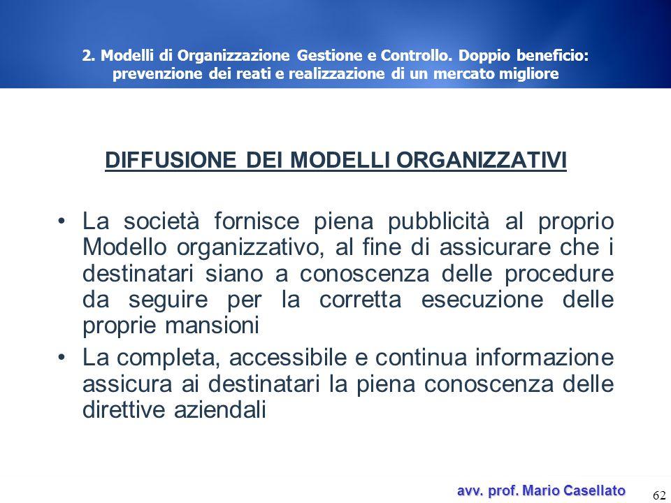 DIFFUSIONE DEI MODELLI ORGANIZZATIVI