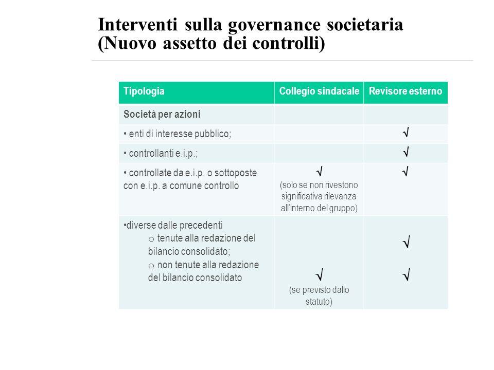 Interventi sulla governance societaria (Nuovo assetto dei controlli)