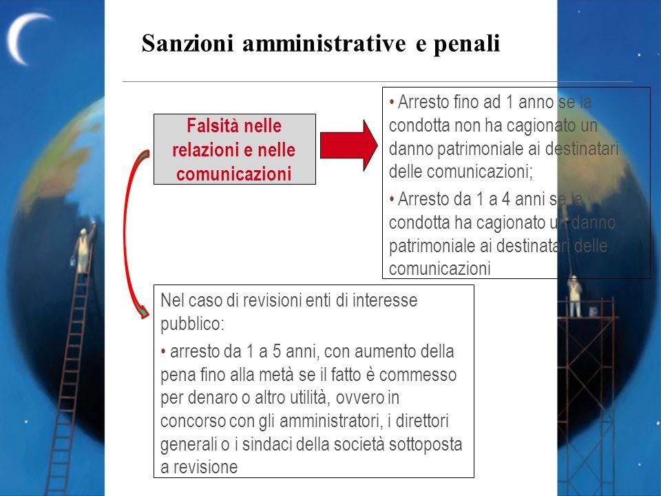 Falsità nelle relazioni e nelle comunicazioni