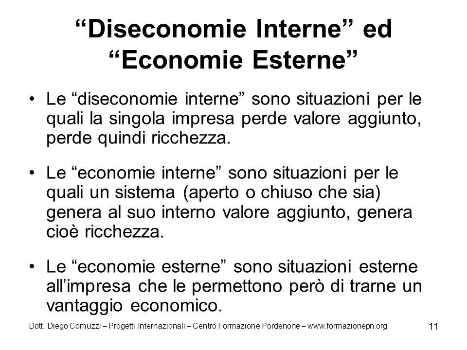 Diseconomie Interne ed Economie Esterne