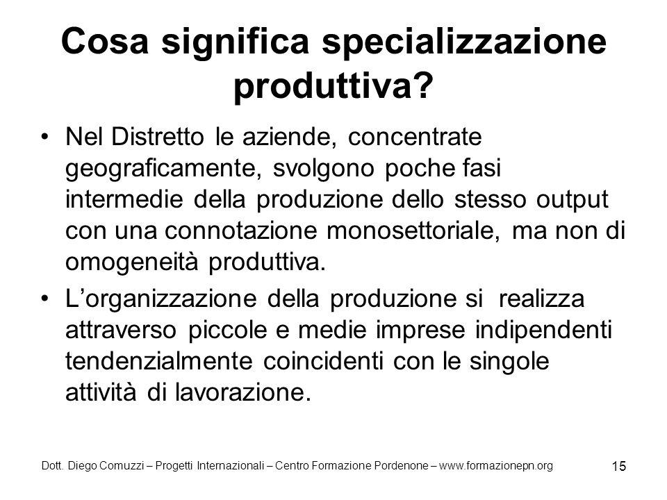 Cosa significa specializzazione produttiva