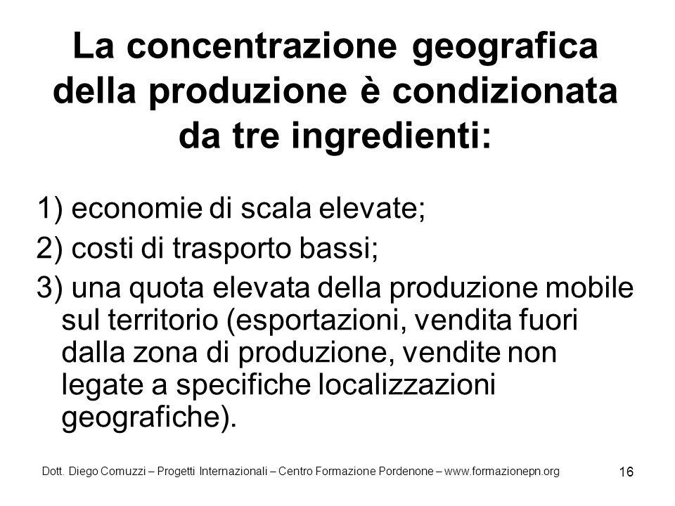 La concentrazione geografica della produzione è condizionata da tre ingredienti: