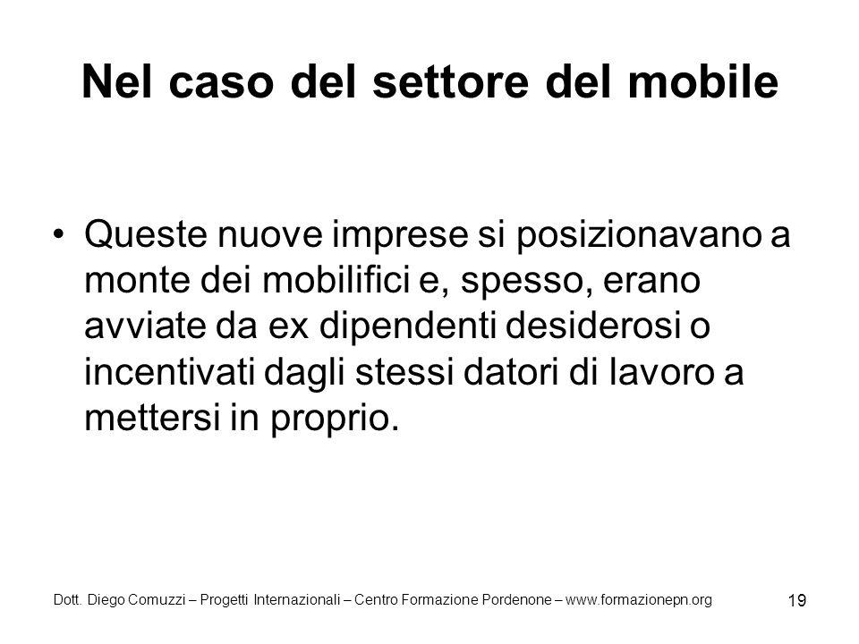 Nel caso del settore del mobile