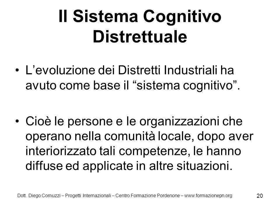 Il Sistema Cognitivo Distrettuale