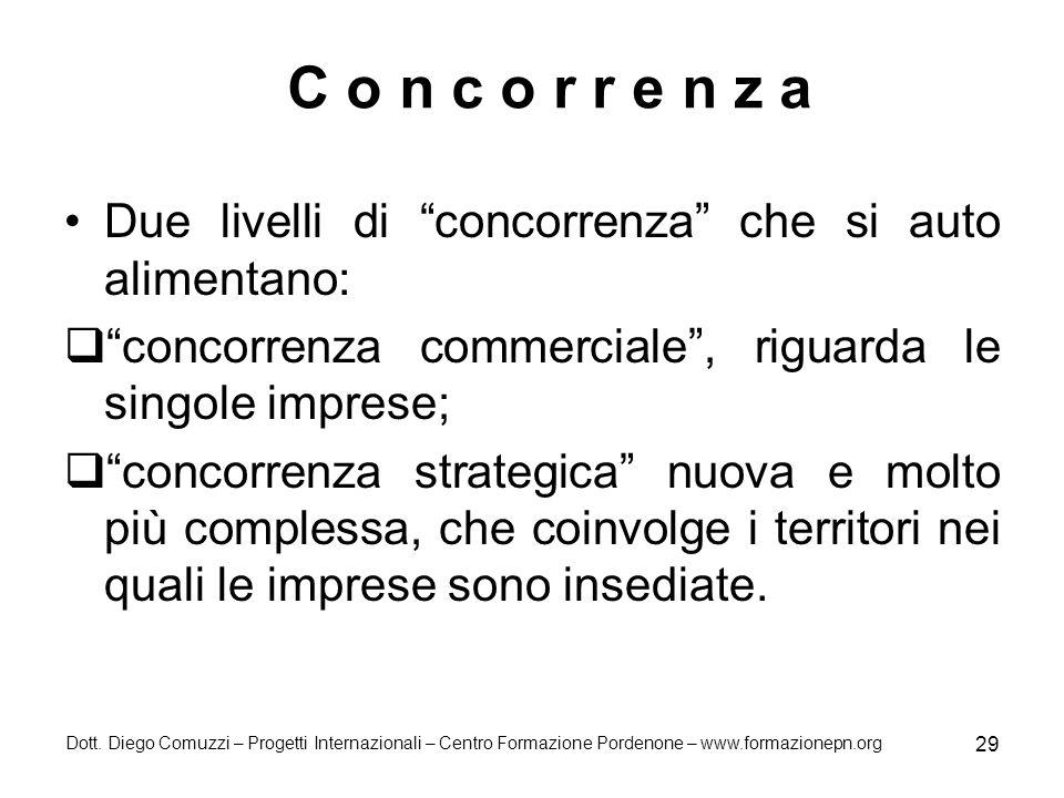 C o n c o r r e n z a Due livelli di concorrenza che si auto alimentano: concorrenza commerciale , riguarda le singole imprese;