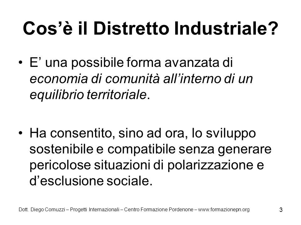 Cos'è il Distretto Industriale