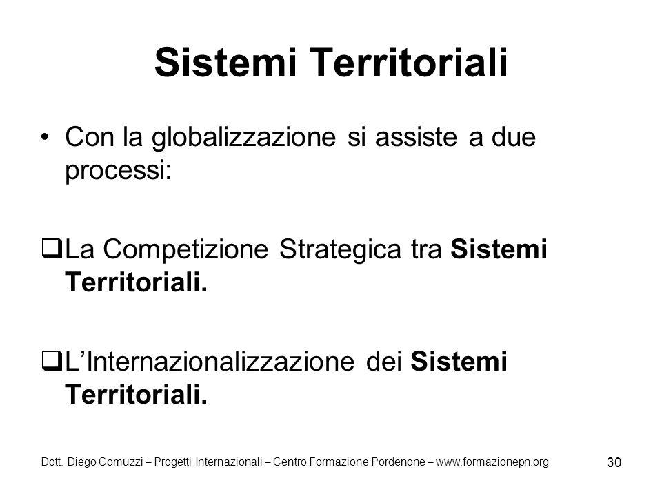 Sistemi Territoriali Con la globalizzazione si assiste a due processi: