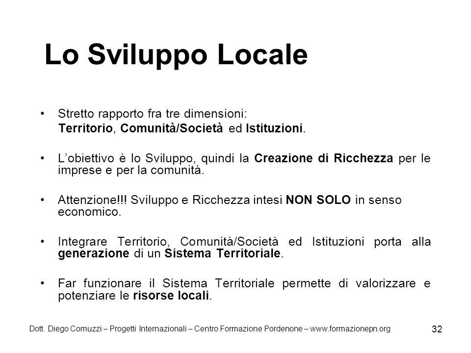 Lo Sviluppo Locale Stretto rapporto fra tre dimensioni: