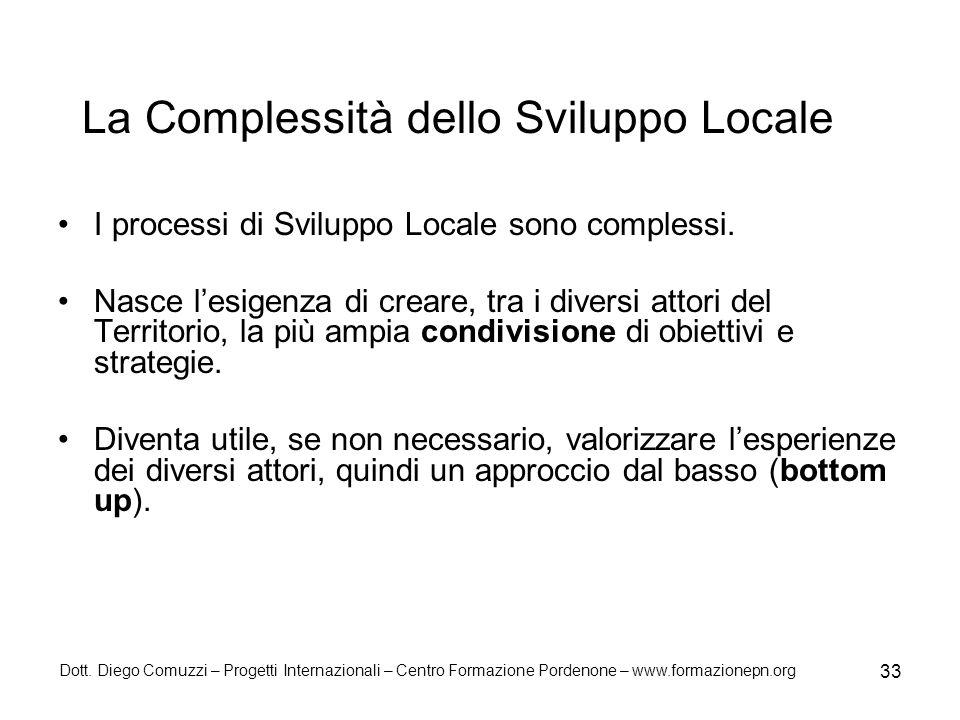 La Complessità dello Sviluppo Locale