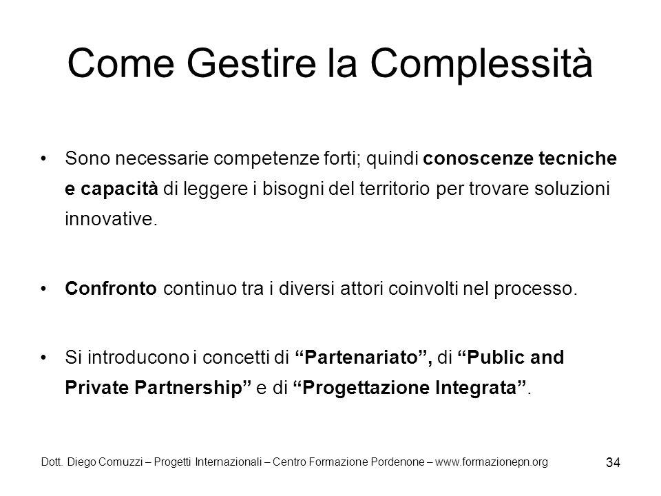 Come Gestire la Complessità