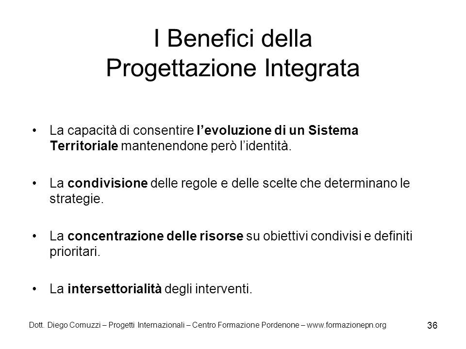 I Benefici della Progettazione Integrata