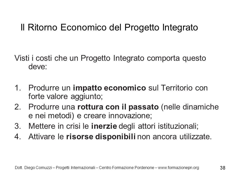 Il Ritorno Economico del Progetto Integrato