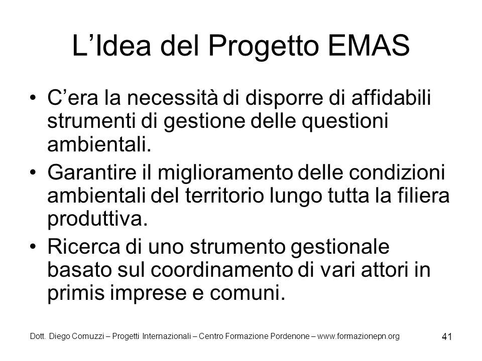 L'Idea del Progetto EMAS