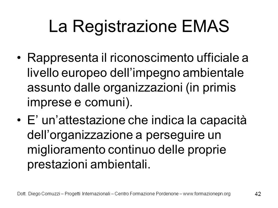 La Registrazione EMAS