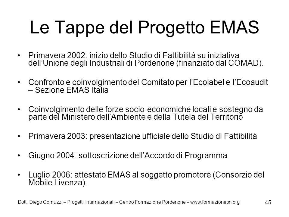 Le Tappe del Progetto EMAS