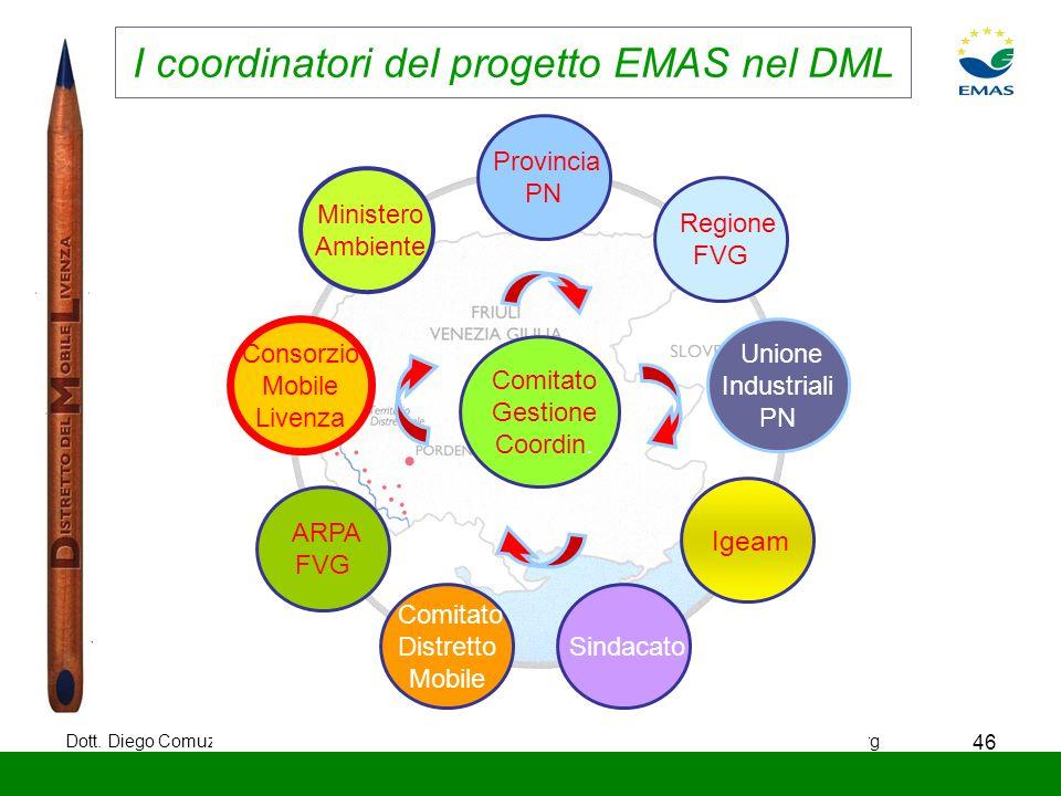 I coordinatori del progetto EMAS nel DML