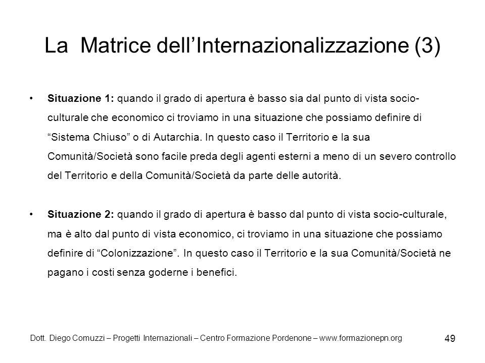 La Matrice dell'Internazionalizzazione (3)