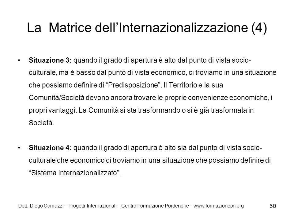 La Matrice dell'Internazionalizzazione (4)