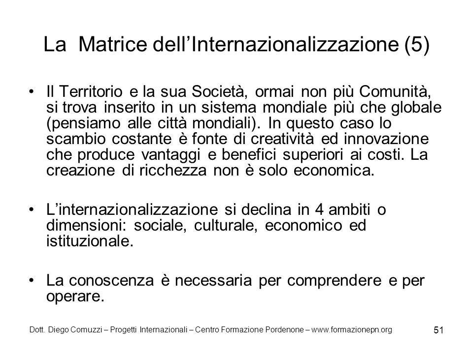 La Matrice dell'Internazionalizzazione (5)