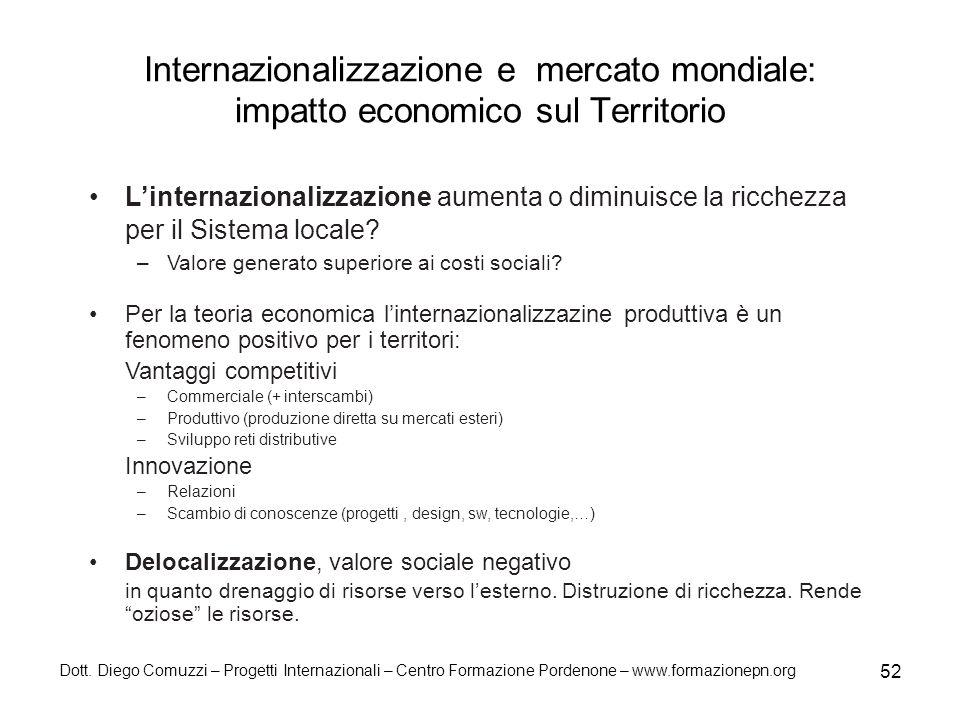 Internazionalizzazione e mercato mondiale: impatto economico sul Territorio