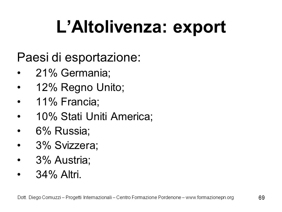 L'Altolivenza: export
