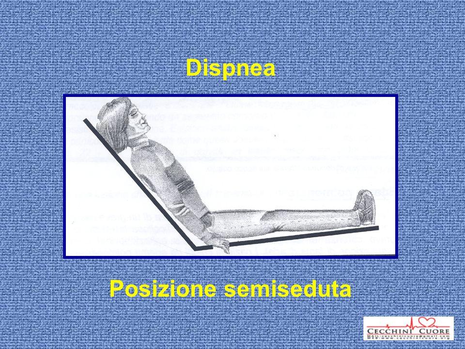 Dispnea Posizione semiseduta